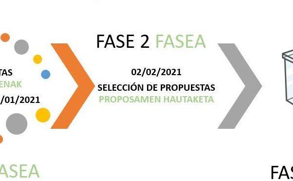 VOTACION PRESUPUESTOS PARTICIPATIVOS 2020 – AURREKONTU PARTE-HARTZAILEAK 2020rako BOZKATZEA